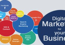 Digital Marketing Company for Your Business Needs