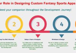 white labeling fantasy app development