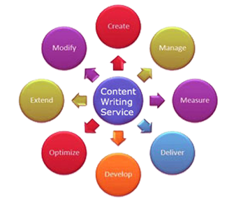 best website to write an thesis 111 pages CBE